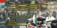 Taiwan National Paintball championship